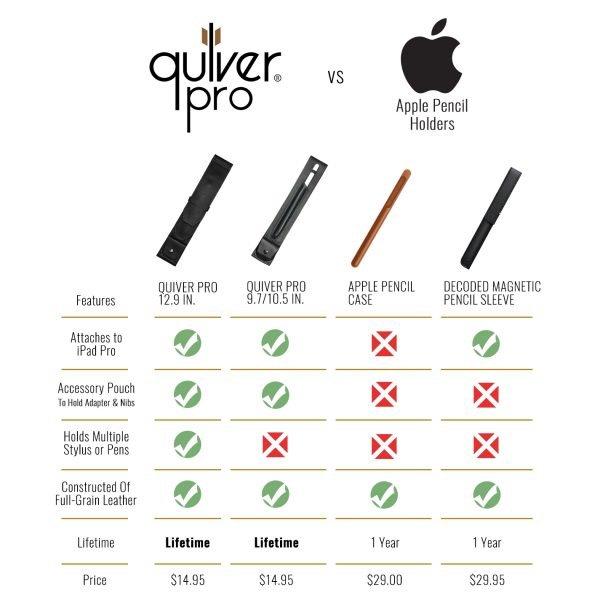 Quiver Pro Apple Pencil Holder Comparison
